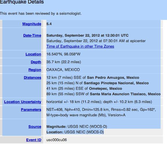 !Terremoto! (Earthquake!)